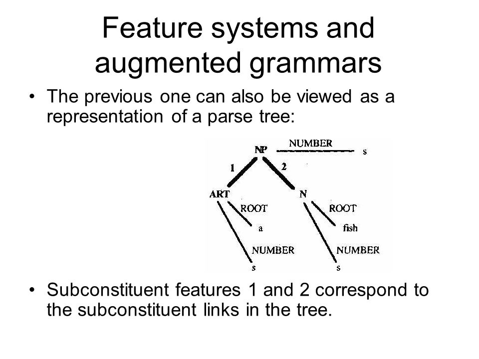 Feature systems and augmented grammars The previous one can also be viewed as a representation of a parse tree: Subconstituent features 1 and 2 correspond to the subconstituent links in the tree.