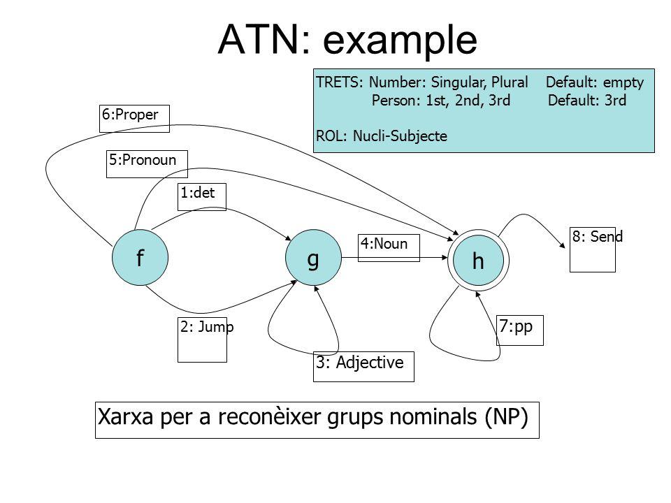 ATN: example gf 1:det 2: Jump 3: Adjective 7:pp h 4:Noun 8: Send 6:Proper 5:Pronoun Xarxa per a reconèixer grups nominals (NP) TRETS: Number: Singular, Plural Default: empty Person: 1st, 2nd, 3rd Default: 3rd ROL: Nucli-Subjecte