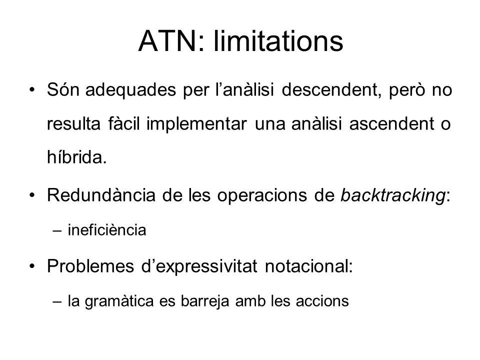 ATN: limitations Són adequades per l'anàlisi descendent, però no resulta fàcil implementar una anàlisi ascendent o híbrida.