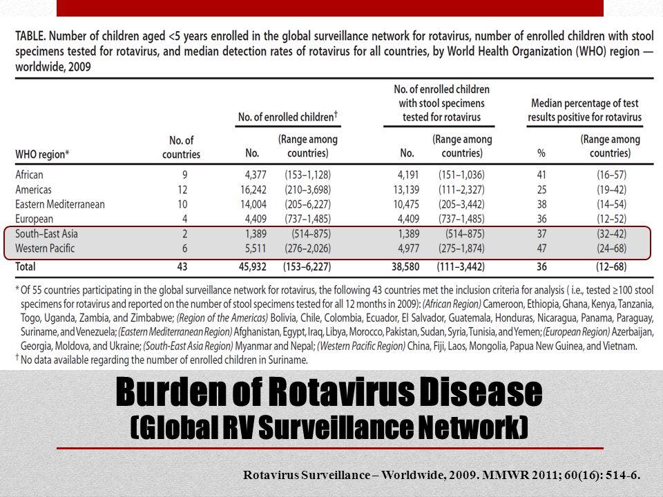 Burden of Rotavirus Disease (Global RV Surveillance Network) Rotavirus Surveillance – Worldwide, 2009.