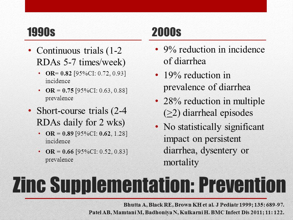 Zinc Supplementation: Prevention 1990s Continuous trials (1-2 RDAs 5-7 times/week) OR= 0.82 [95%CI: 0.72, 0.93] incidence OR = 0.75 [95%CI: 0.63, 0.88] prevalence Short-course trials (2-4 RDAs daily for 2 wks) OR = 0.89 [95%CI: 0.62, 1.28] incidence OR = 0.66 [95%CI: 0.52, 0.83] prevalence 2000s 9% reduction in incidence of diarrhea 19% reduction in prevalence of diarrhea 28% reduction in multiple (>2) diarrheal episodes No statistically significant impact on persistent diarrhea, dysentery or mortality Bhutta A, Black RE, Brown KH et al.