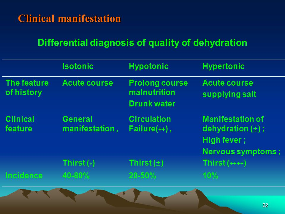 22 Clinical manifestation Differential diagnosis of quality of dehydration IsotonicHypotonicHypertonic The feature of history Acute courseProlong course malnutrition Drunk water Acute course supplying salt Clinical feature General manifestation, Thirst ( ﹢ ) Circulation Failure( ++ ), Thirst (±) Manifestation of dehydration (±) ; High fever ; Nervous symptoms ; Thirst ( ++++ ) Incidence40-80%20-50%10%