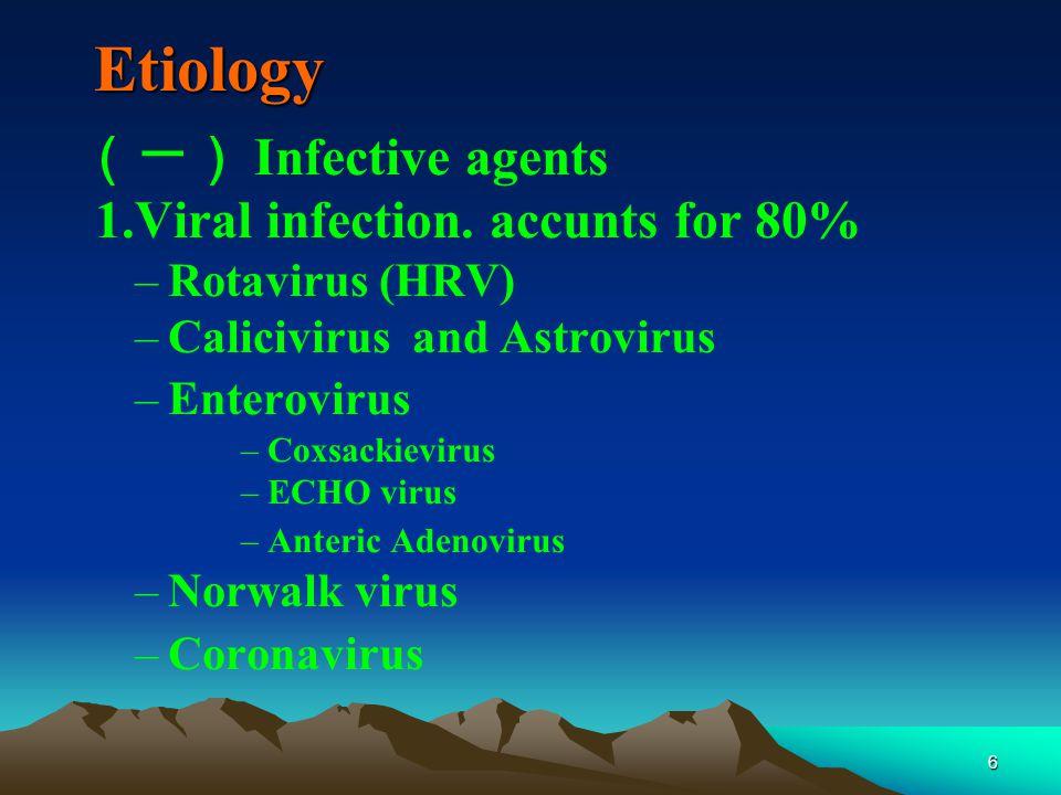 7Etiology 2.Bacterial infection 1)Escherichia.Coli Enteropathogenic E.