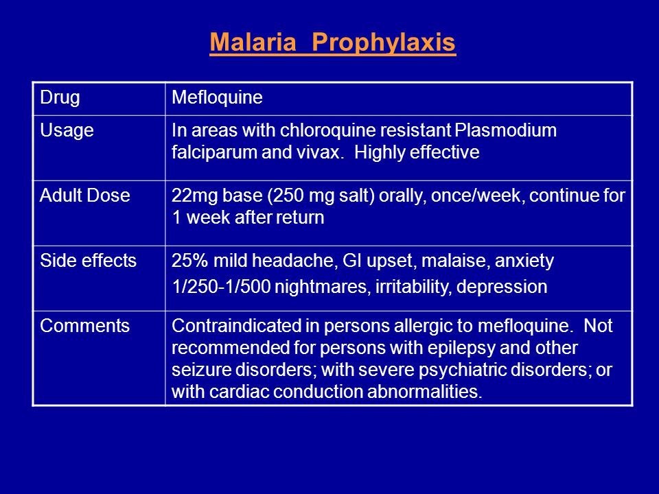 Malaria Prophylaxis DrugMefloquine UsageIn areas with chloroquine resistant Plasmodium falciparum and vivax. Highly effective Adult Dose22mg base (250