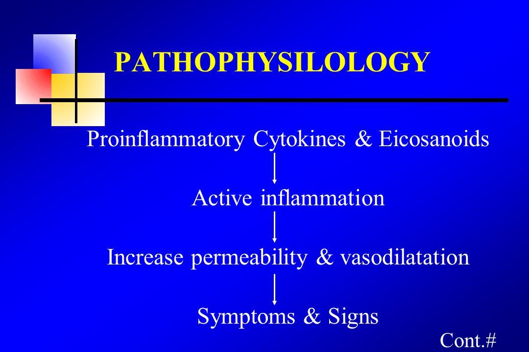 Proinflammatory Cytokines & Eicosanoids Active inflammation Increase permeability & vasodilatation Symptoms & Signs Cont.# PATHOPHYSILOLOGY