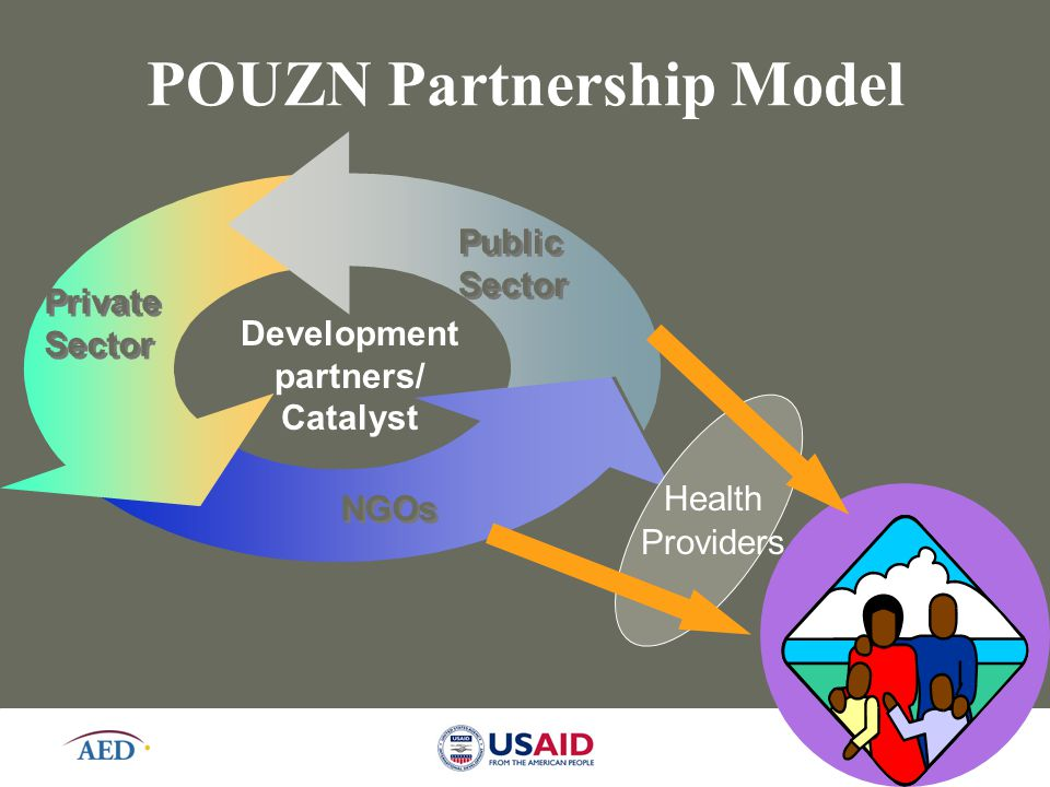 4 POUZN Partnership Model Private Sector Private Sector Public Sector NGOs Community Development partners/ Catalyst Health Providers 6