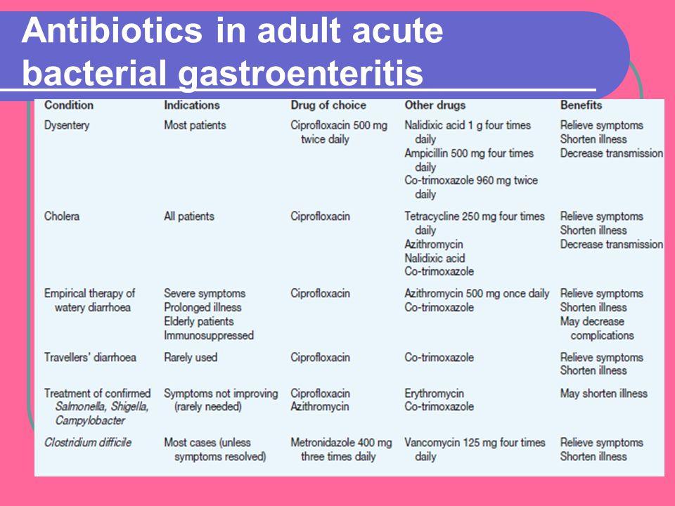 Antibiotics in adult acute bacterial gastroenteritis
