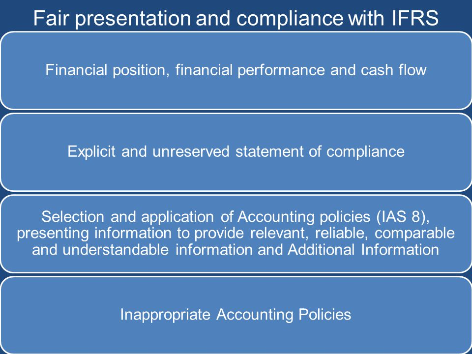 Fair presentation and compliance with IFRS Financial position, financial performance and cash flowExplicit and unreserved statement of compliance Sele