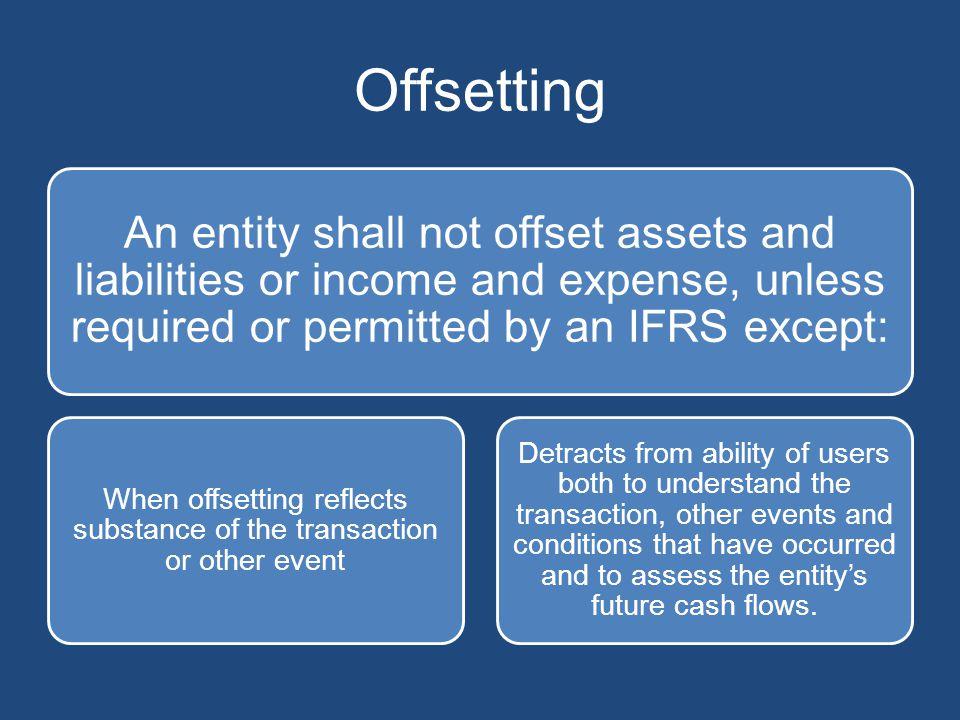 Offsetting An entity shall not offset assets and liabilities or income and expense, unless required or permitted by an IFRS except: When offsetting re