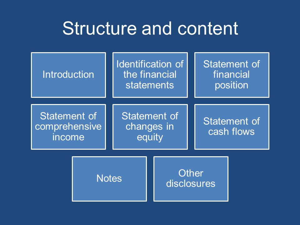 Structure and content Introduction Identification of the financial statements Statement of financial position Statement of comprehensive income Statem