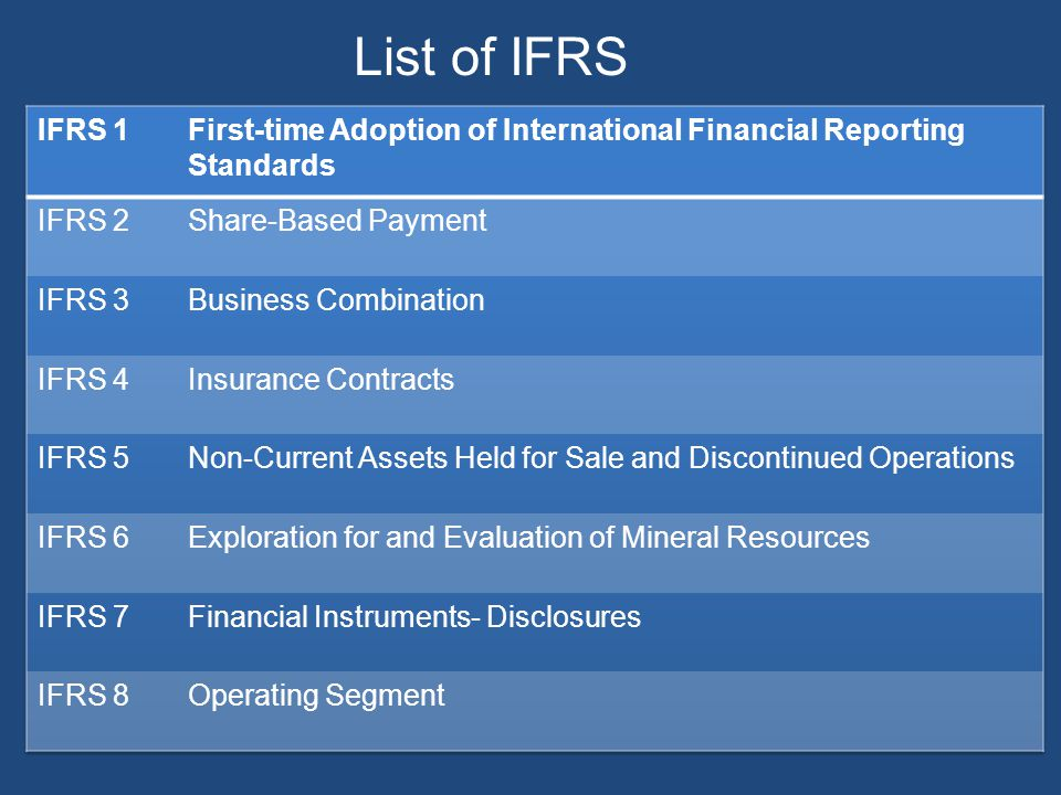 List of IAS(IFRS) Contd…