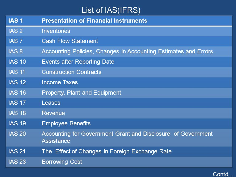 Notes - Structure Basis of preparation of the financial statements and the specific accounting policies Information required by IFRSs that is not presented elsewhere in the financial statements Information relevant to an understanding of financial statements Systemic manner, cross reference