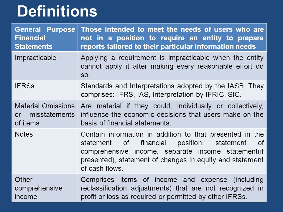 Notes: Sources of estimation uncertainty Information about the assumption Major sources of estimation uncertainty Capital An entity shall disclose information that enables users of its financial statements to evaluate the entity's objectives, policies and processes for managing capital