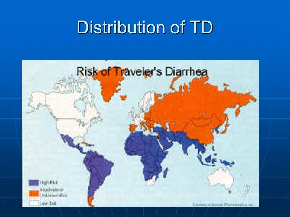 Distribution of TD
