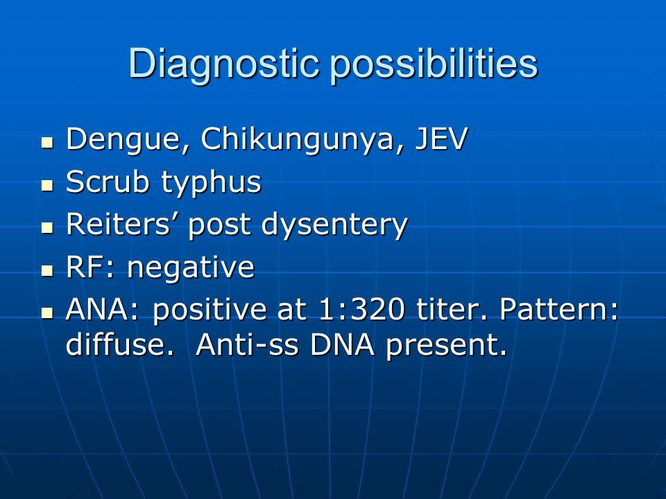 Diagnostic possibilities Dengue, Chikungunya, JEV Dengue, Chikungunya, JEV Scrub typhus Scrub typhus Reiters' post dysentery Reiters' post dysentery RF: negative RF: negative ANA: positive at 1:320 titer.