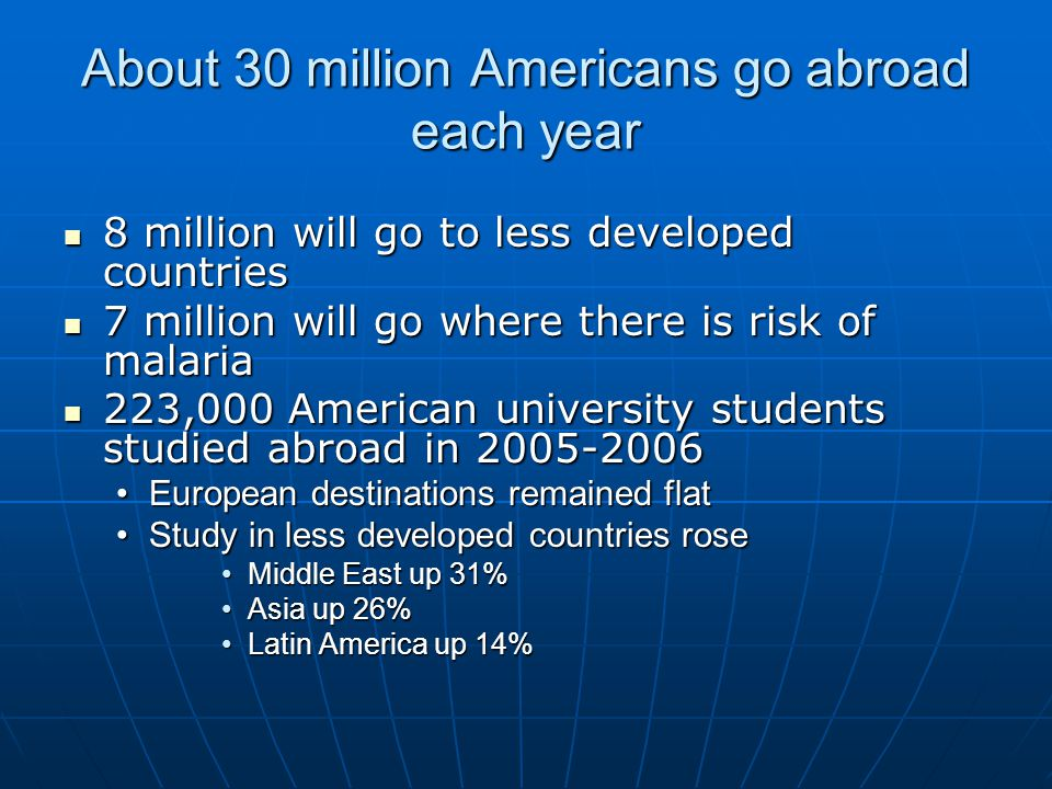 About 30 million Americans go abroad each year 8 million will go to less developed countries 8 million will go to less developed countries 7 million will go where there is risk of malaria 7 million will go where there is risk of malaria 223,000 American university students studied abroad in 2005-2006 223,000 American university students studied abroad in 2005-2006 European destinations remained flatEuropean destinations remained flat Study in less developed countries roseStudy in less developed countries rose Middle East up 31%Middle East up 31% Asia up 26%Asia up 26% Latin America up 14%Latin America up 14%