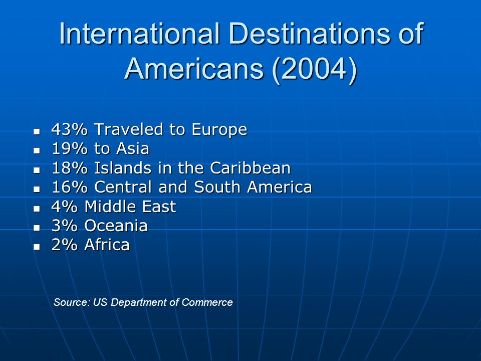 True risk Traffic accidents (exotic and non-exotic) remain the leading cause of death in foreign travelers
