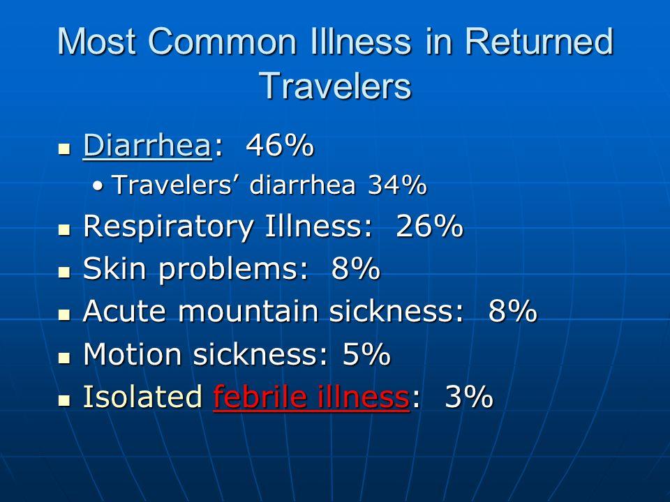 Bacterial causes of chronic TD Enterotoxigenic E.coli (ETEC) Enterotoxigenic E.