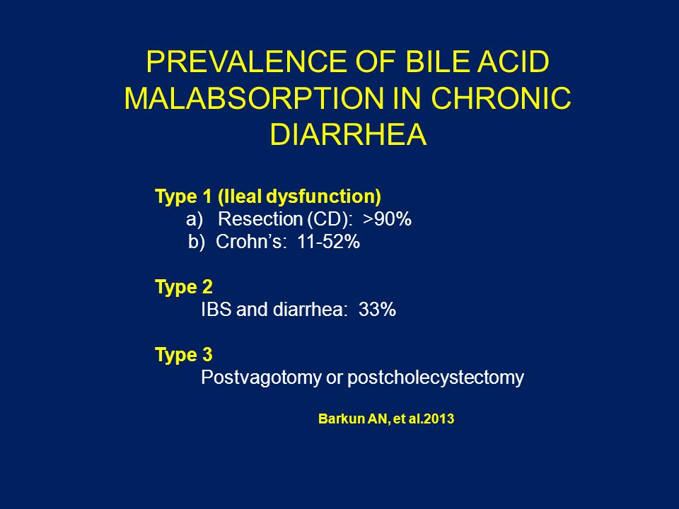 PREVALENCE OF BILE ACID MALABSORPTION IN CHRONIC DIARRHEA Type 1 (Ileal dysfunction) a) Resection (CD): >90% b) Crohn's: 11-52% Type 2 IBS and diarrhe