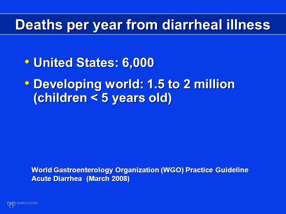 Resources WGO Practice Guideline – Acute Diarrhea March 2008