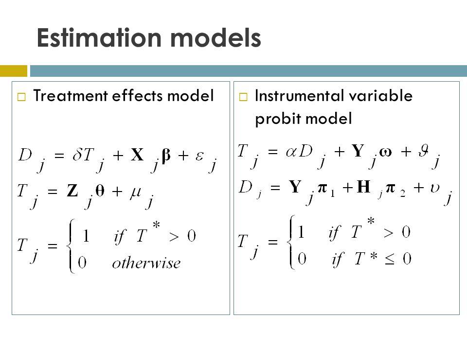 Estimation models  Treatment effects model  Instrumental variable probit model