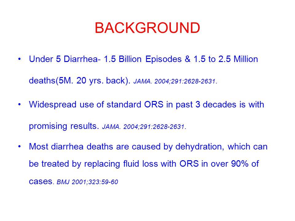 BACKGROUND Under 5 Diarrhea- 1.5 Billion Episodes & 1.5 to 2.5 Million deaths(5M.