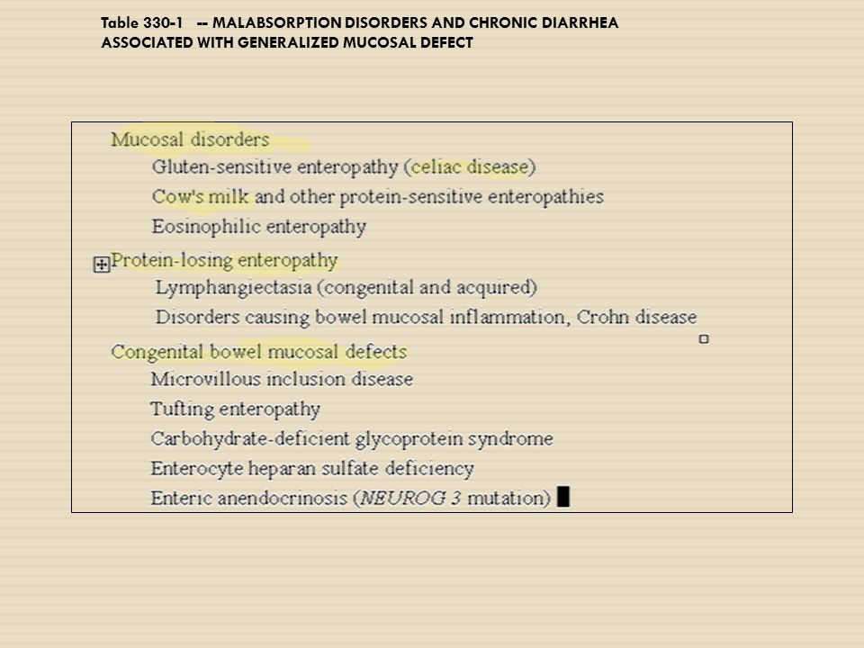 Table 330-1 -- MALABSORPTION DISORDERS AND CHRONIC DIARRHEA ASSOCIATED WITH GENERALIZED MUCOSAL DEFECT