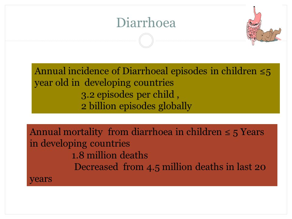 Diarrhoea Annual incidence of Diarrhoeal episodes in children ≤5 year old in developing countries 3.2 episodes per child, 2 billion episodes globally