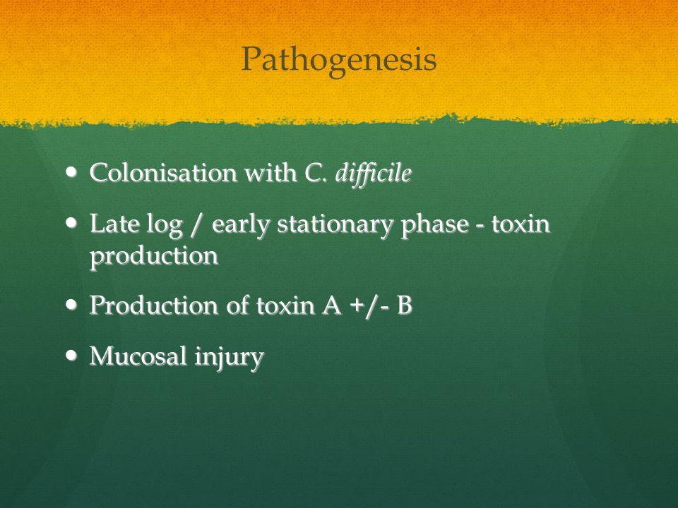 Pathogenesis Colonisation with C. difficile Colonisation with C. difficile Late log / early stationary phase - toxin production Late log / early stati