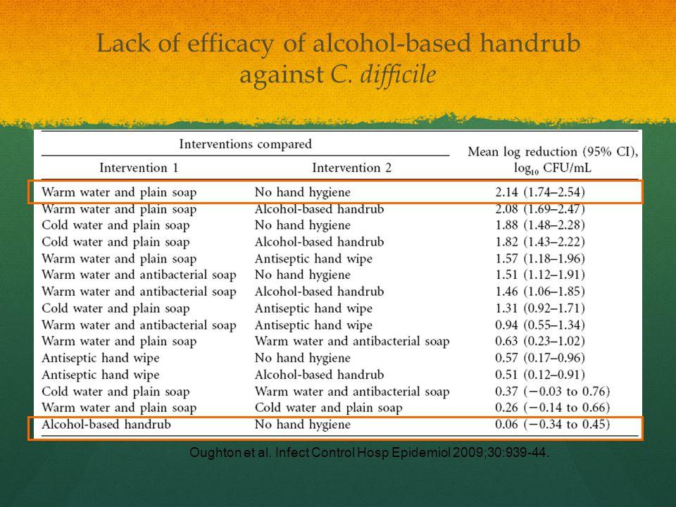 Lack of efficacy of alcohol-based handrub against C. difficile Oughton et al. Infect Control Hosp Epidemiol 2009;30:939-44.