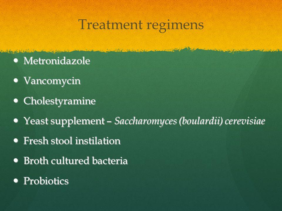 Treatment regimens Metronidazole Metronidazole Vancomycin Vancomycin Cholestyramine Cholestyramine Yeast supplement – Saccharomyces (boulardii) cerevi