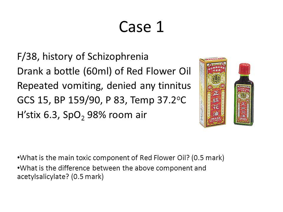 Case 1 Blood gas and electrolytes result in A&E pH 7.5, HCO 3 20 mmol/l pCO 2 26mmHg, PO 2 250 mmHg Na 146 mmol/l, K 3.2 mmol/l, Cl 104 mmol/l Serum salicylate level = 6.19 mmol/l What are the acid-base disturbances.