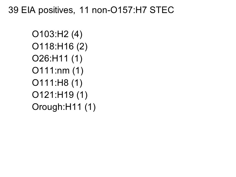 39 EIA positives, 11 non-O157:H7 STEC O103:H2 (4) O118:H16 (2) O26:H11 (1) O111:nm (1) O111:H8 (1) O121:H19 (1) Orough:H11 (1)