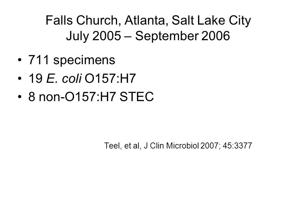 Falls Church, Atlanta, Salt Lake City July 2005 – September 2006 711 specimens 19 E. coli O157:H7 8 non-O157:H7 STEC Teel, et al, J Clin Microbiol 200