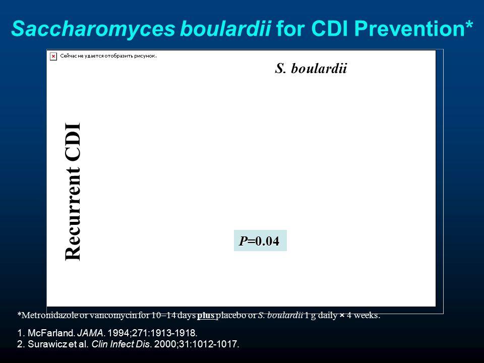 Saccharomyces boulardii for CDI Prevention* 1. McFarland. JAMA. 1994;271:1913-1918. 2. Surawicz et al. Clin Infect Dis. 2000;31:1012-1017. P=0.04 *Met