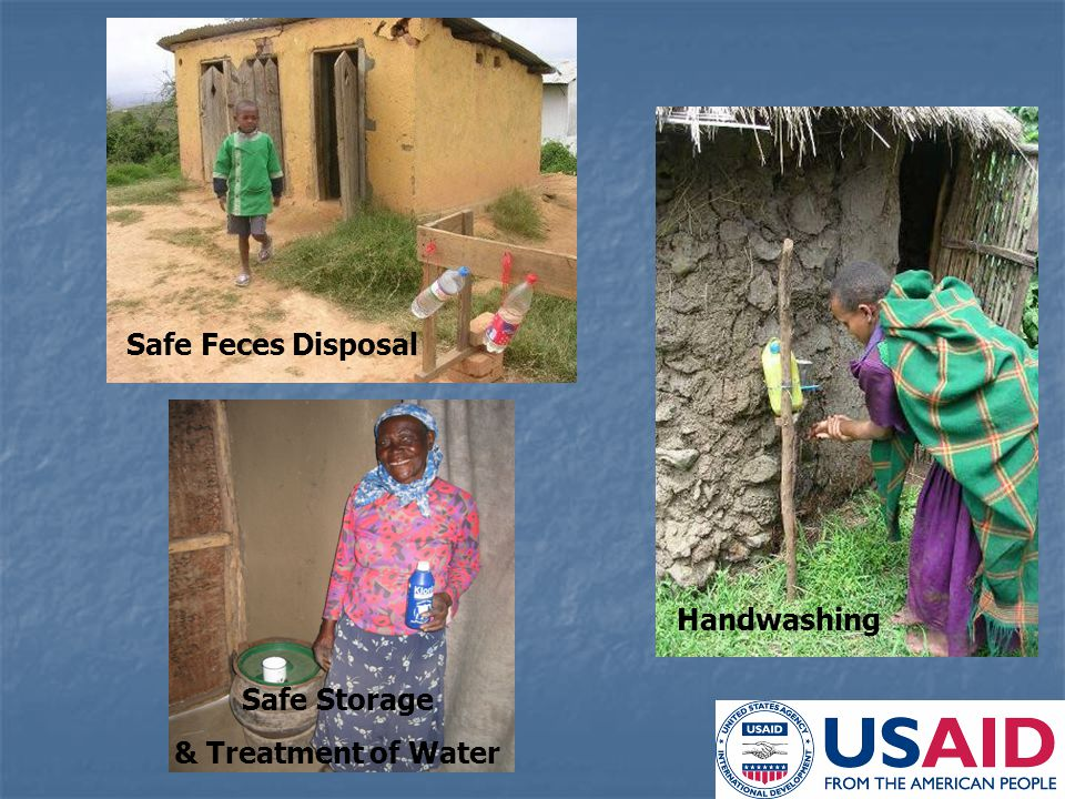 Safe Storage & Treatment of Water Handwashing Safe Feces Disposal