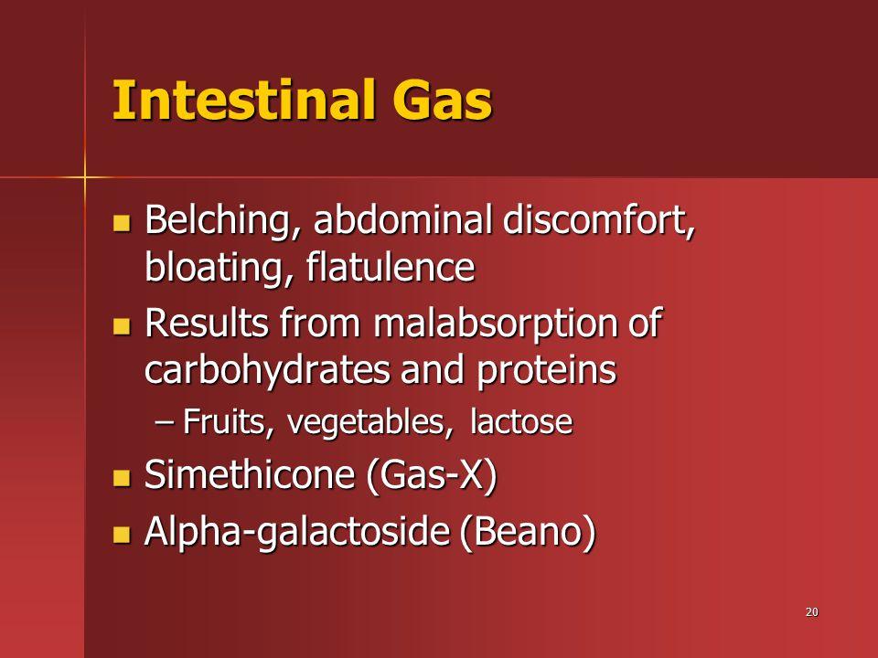 20 Intestinal Gas Belching, abdominal discomfort, bloating, flatulence Belching, abdominal discomfort, bloating, flatulence Results from malabsorption
