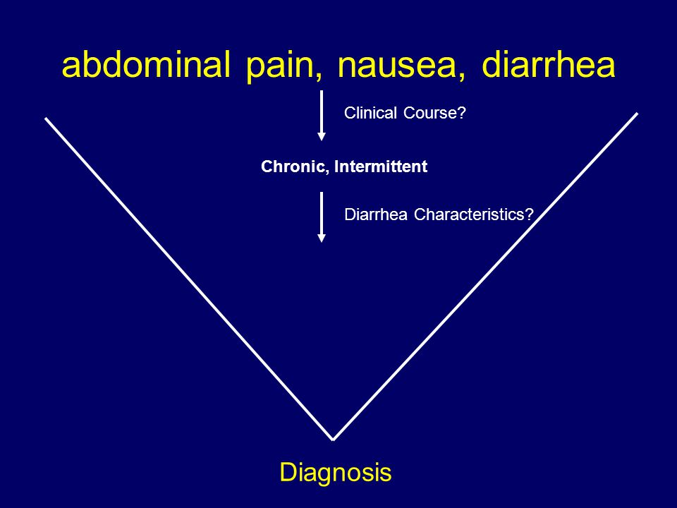 abdominal pain, nausea, diarrhea Diagnosis Clinical Course? Chronic, Intermittent Diarrhea Characteristics?