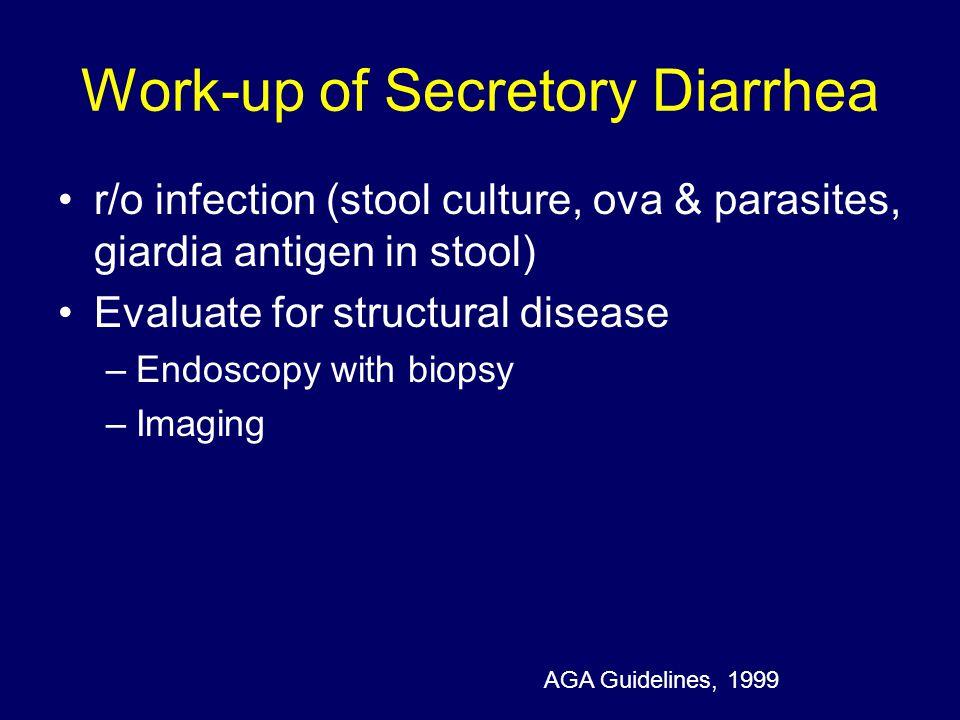 Mechanism of VIP-Associated Diarrhea Effect of Cholera Toxin on Enterocytes