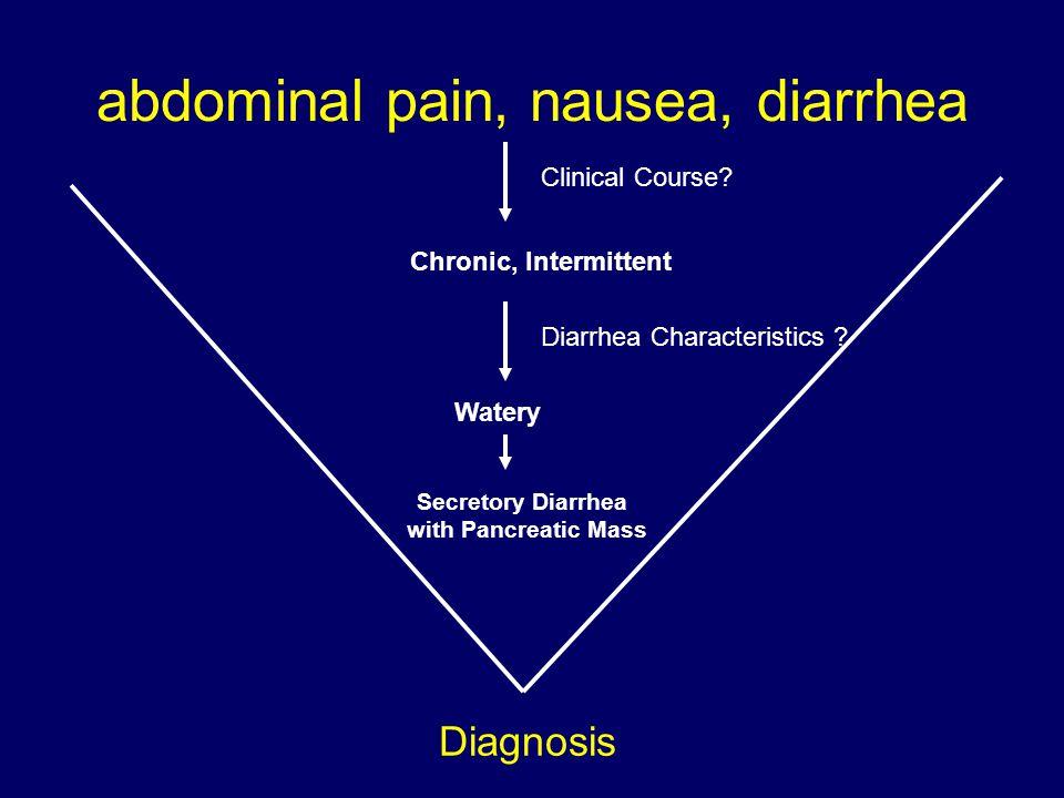 abdominal pain, nausea, diarrhea Diagnosis Clinical Course? Chronic, Intermittent Diarrhea Characteristics ? Watery Secretory Diarrhea with Pancreatic