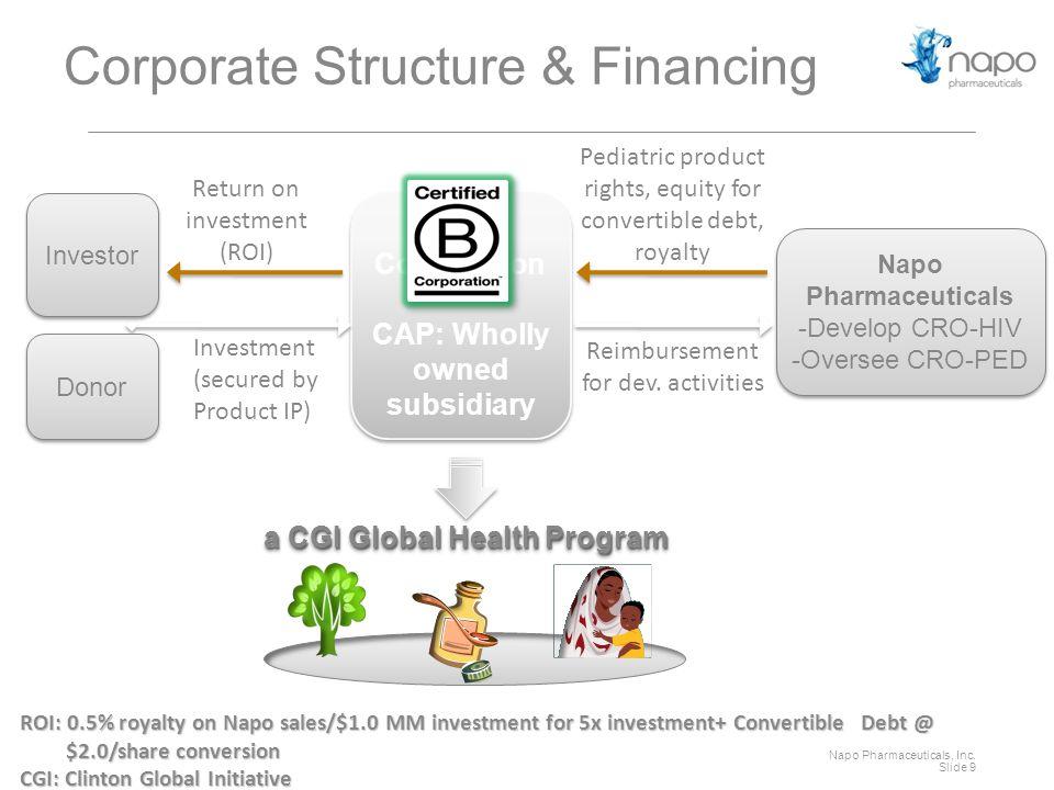 Napo Pharmaceuticals, Inc.