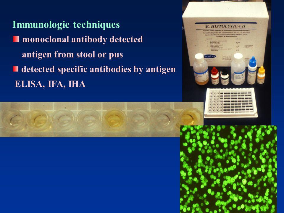 Immunologic techniques monoclonal antibody detected antigen from stool or pus detected specific antibodies by antigen ELISA, IFA, IHA