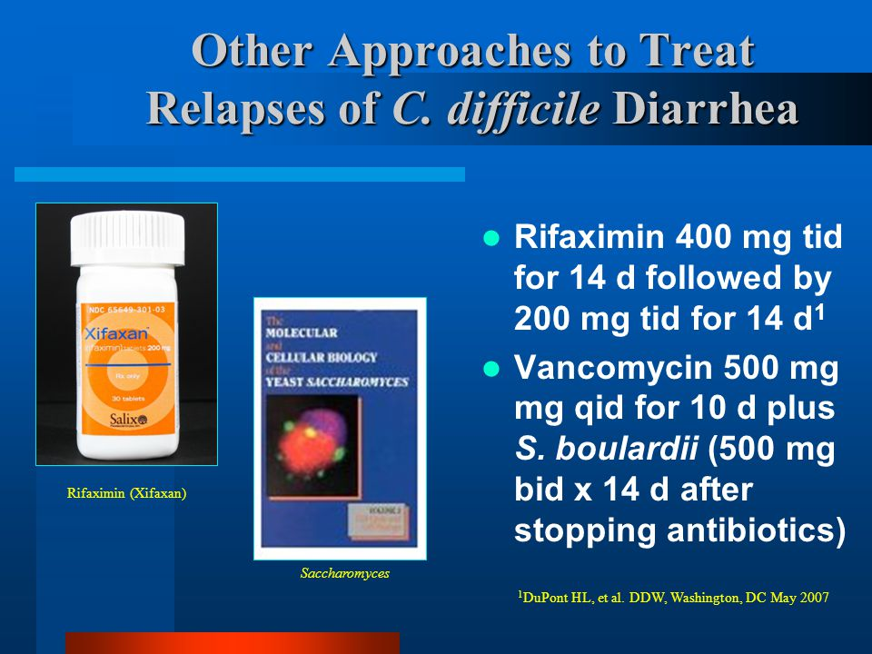 Other Approaches to Treat Relapses of C.