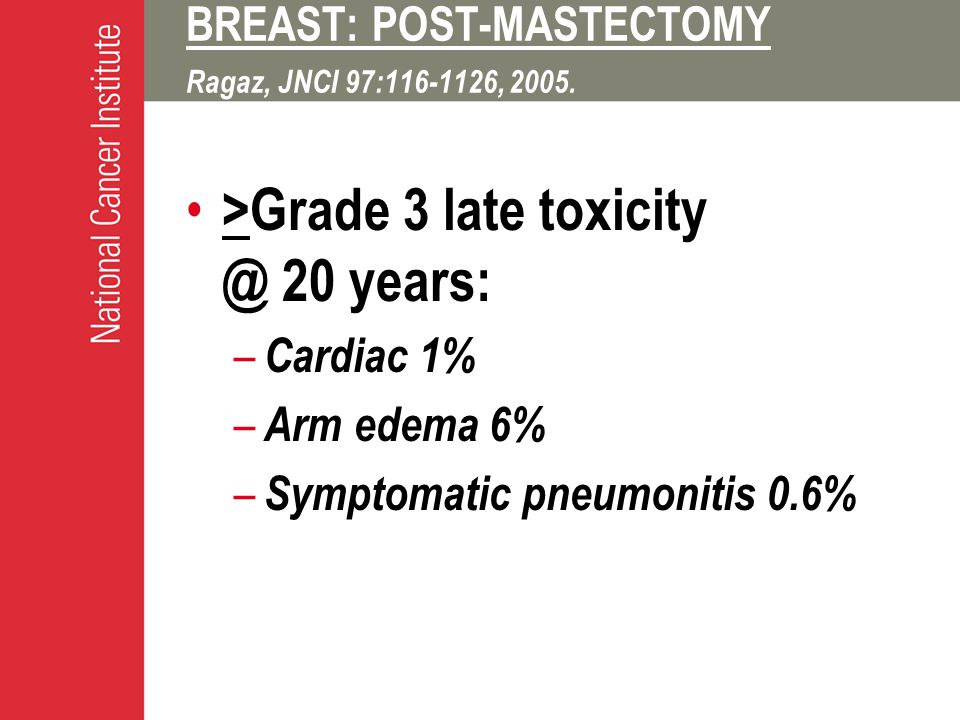 BREAST: POST-MASTECTOMY Ragaz, JNCI 97:116-1126, 2005.