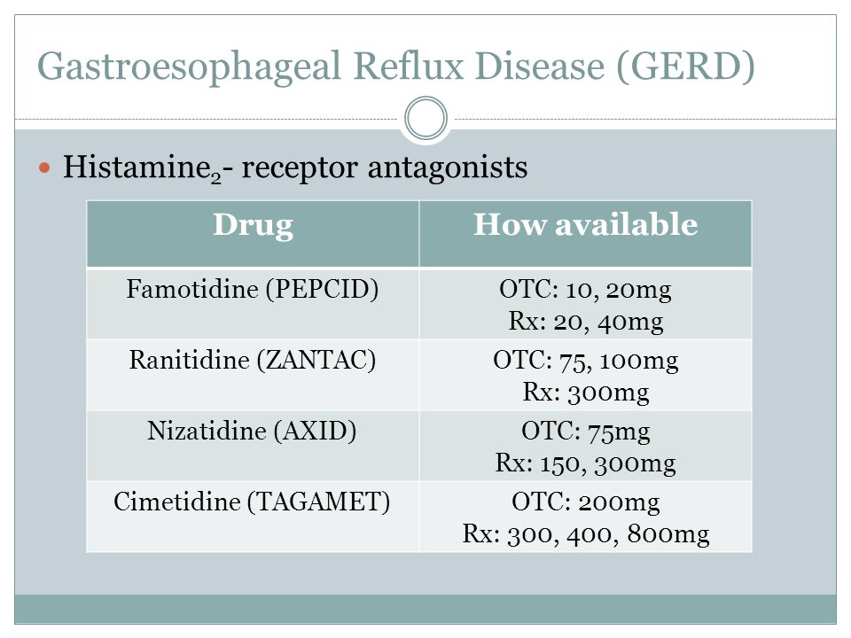 Gastroesophageal Reflux Disease (GERD) Histamine 2 - receptor antagonists DrugHow available Famotidine (PEPCID)OTC: 10, 20mg Rx: 20, 40mg Ranitidine (