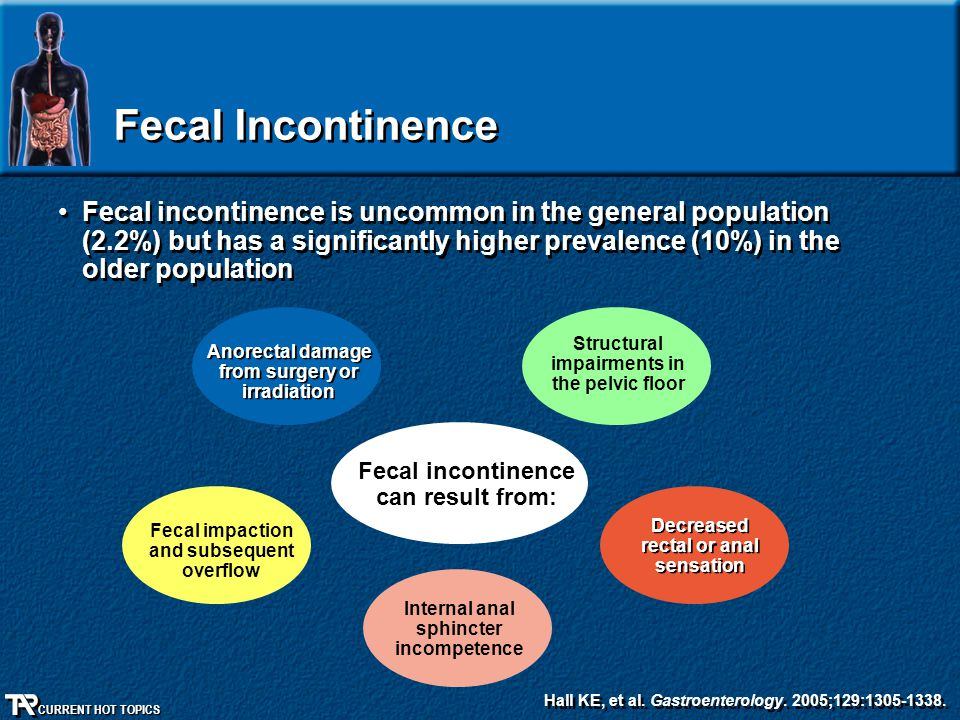 CURRENT HOT TOPICS Fecal Incontinence Fecal incontinence is uncommon in the general population (2.2%) but has a significantly higher prevalence (10%)