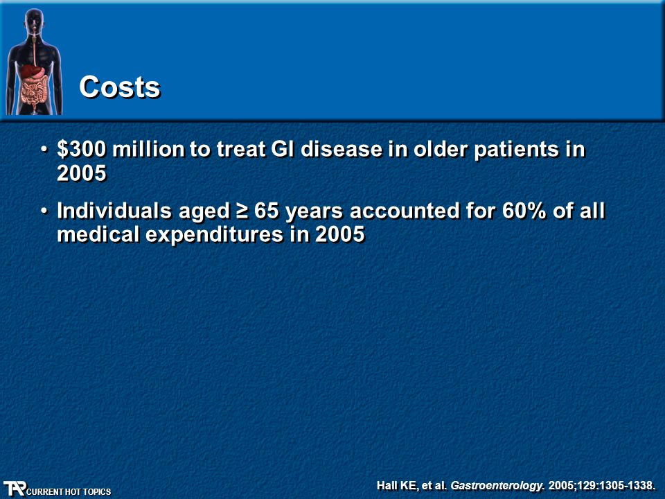 CURRENT HOT TOPICS Costs $300 million to treat GI disease in older patients in 2005 Individuals aged ≥ 65 years accounted for 60% of all medical expen