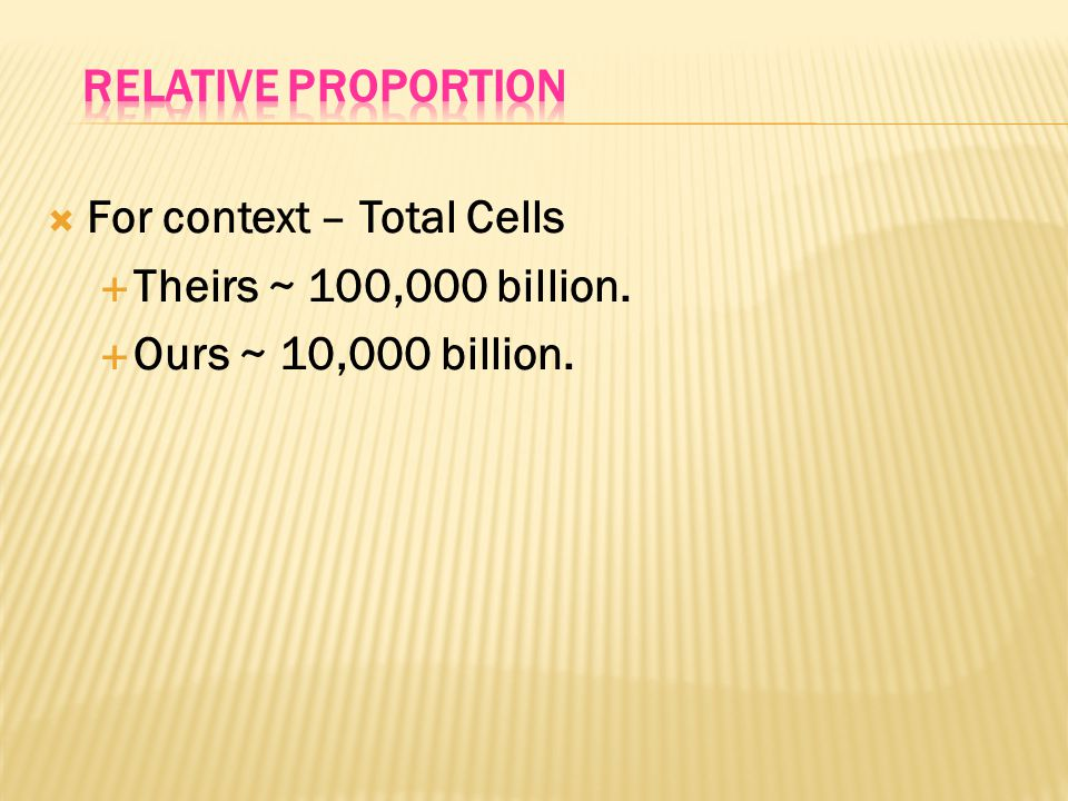  For context – Total Cells  Theirs ~ 100,000 billion.  Ours ~ 10,000 billion.