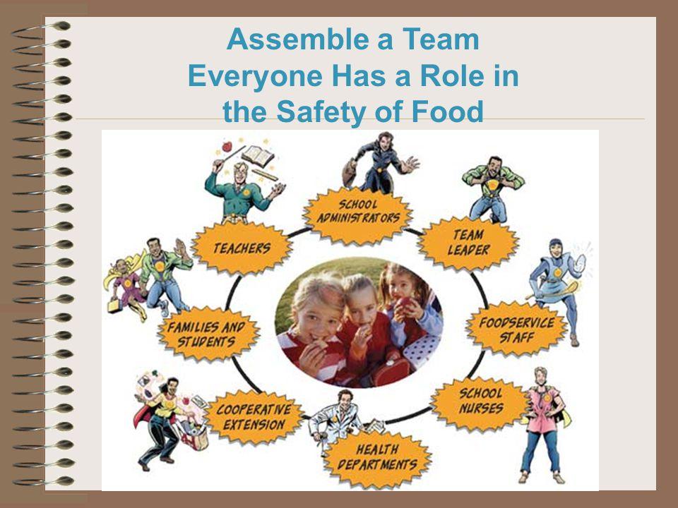 Prevent Food Poisoning The Bottom Line Keep Hot Food Hot Cold Food Cold Keep Everything Clean Especially: Wash Your Hands Don't go to work sick.