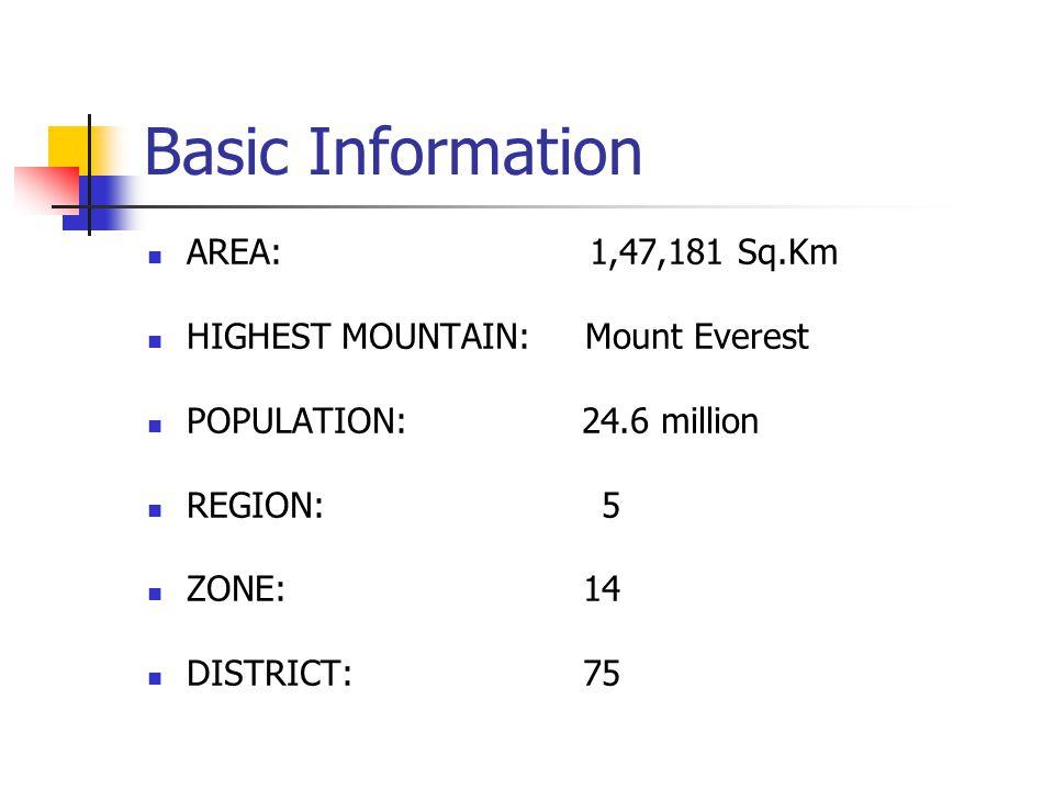 Basic Information AREA: 1,47,181 Sq.Km HIGHEST MOUNTAIN: Mount Everest POPULATION: 24.6 million REGION: 5 ZONE: 14 DISTRICT: 75